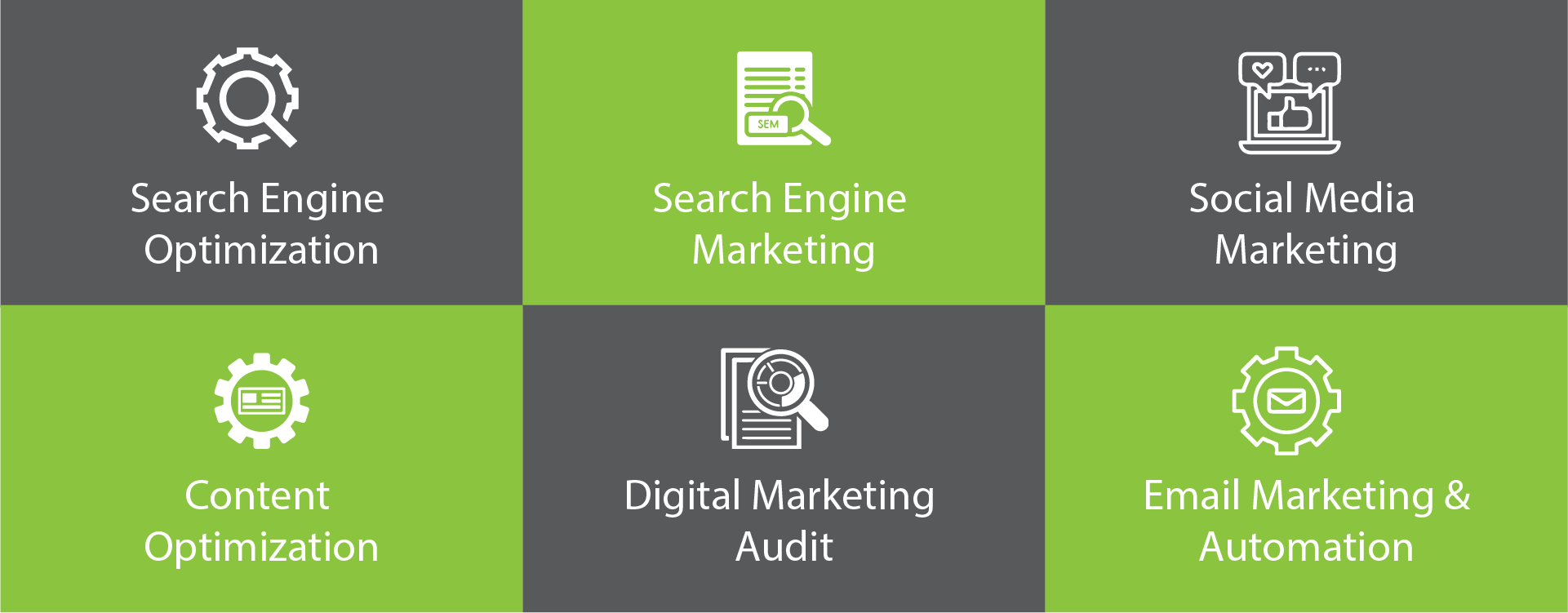 From confirming your current digital presence to facilitating increased search traffic and social media engagement, let our in-depth expertise restart your digital marketing reality